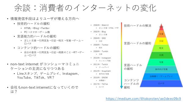 f:id:kabukawa:20190319094817p:plain:w500