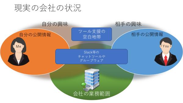 f:id:kabukawa:20190319095002p:plain:w500