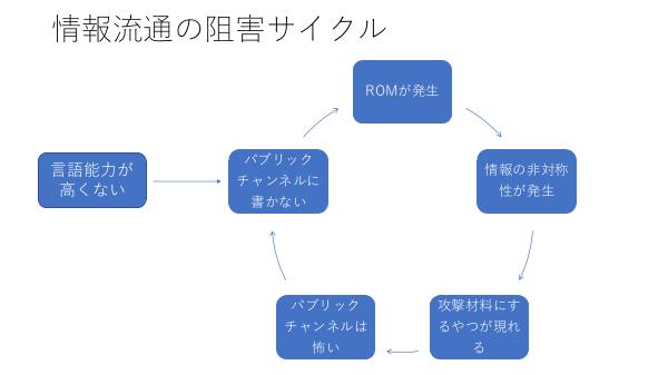 f:id:kabukawa:20190319095901p:plain:w500