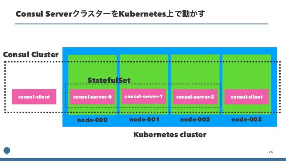 f:id:kabukawa:20190331131543p:plain:w500