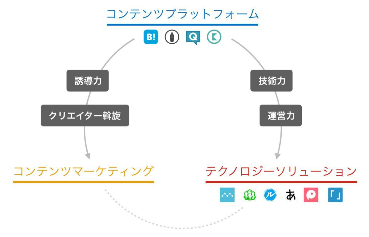 f:id:kabukawa:20190404152606p:plain:w500