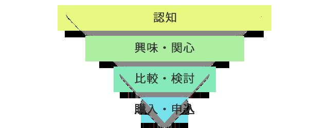 f:id:kabukawa:20190404160706p:plain:w300