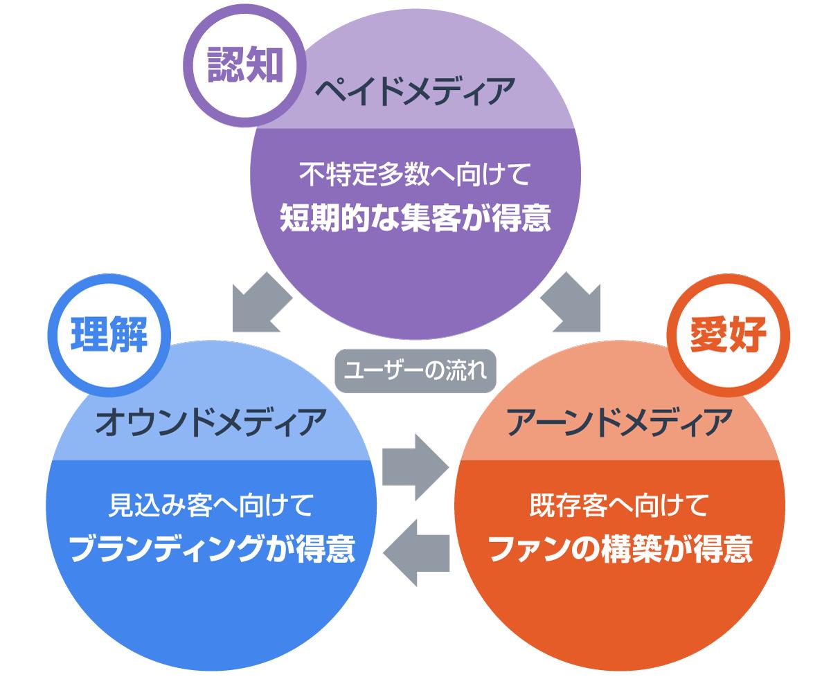 f:id:kabukawa:20190404161029p:plain:w300