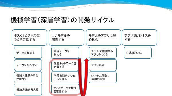 f:id:kabukawa:20190405153054p:plain:w500
