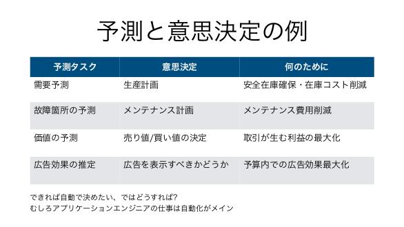 f:id:kabukawa:20190406122948p:plain:w500