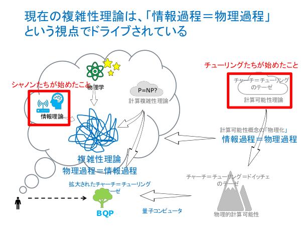 f:id:kabukawa:20190409015914p:plain:w500