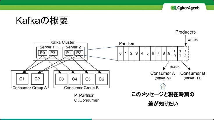 f:id:kabukawa:20190413173717p:plain:w500