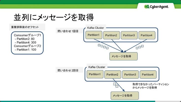 f:id:kabukawa:20190413174541p:plain:w250