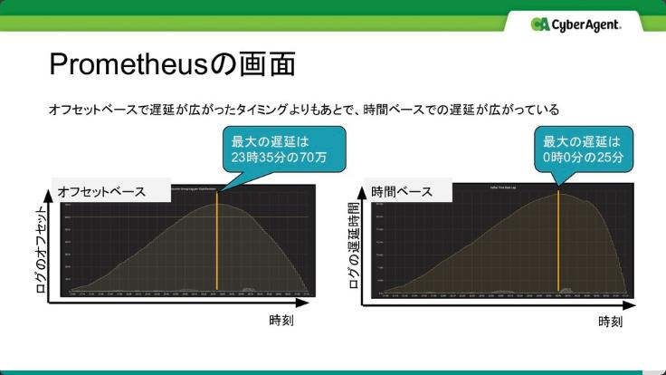 f:id:kabukawa:20190413174738p:plain:w250