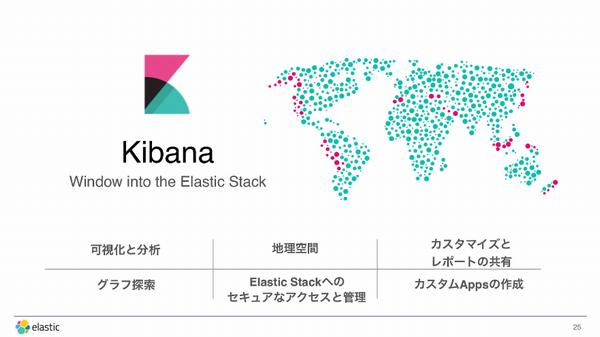 f:id:kabukawa:20190501003743p:plain:w250