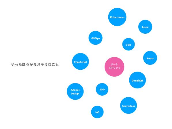 f:id:kabukawa:20190519164020p:plain:w400