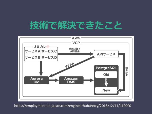 f:id:kabukawa:20190519171704p:plain:w400