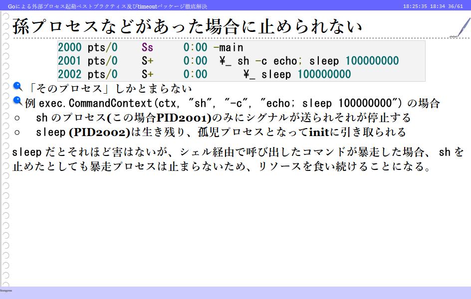 f:id:kabukawa:20190519182756p:plain:w400