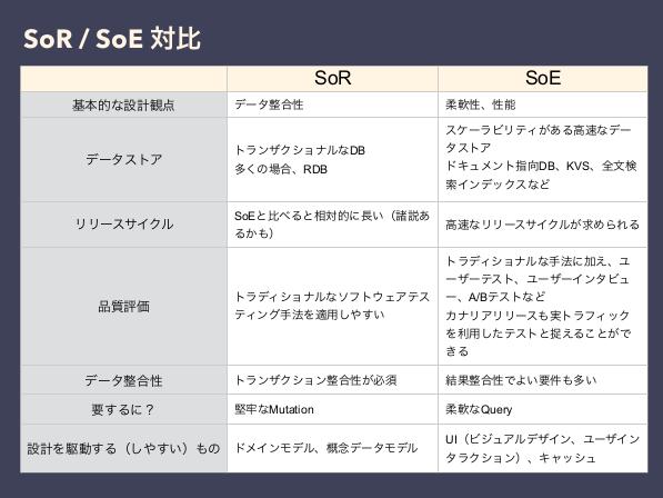 f:id:kabukawa:20190519183750p:plain:w400