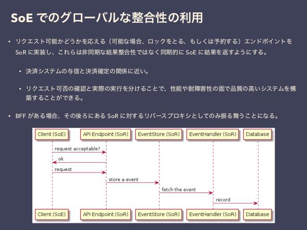 f:id:kabukawa:20190519184026p:plain:w400