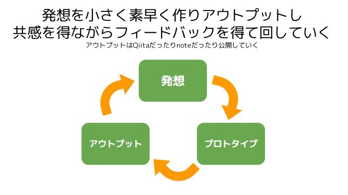 f:id:kabukawa:20191110182608p:plain:w400