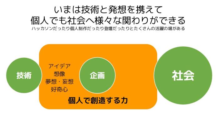 f:id:kabukawa:20191110182940p:plain:w400