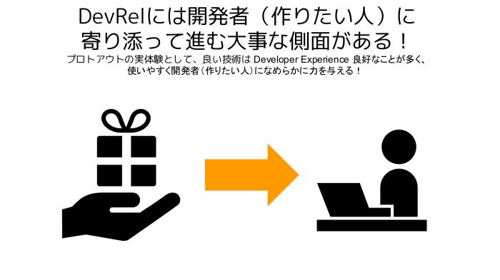 f:id:kabukawa:20191110183035p:plain:w400