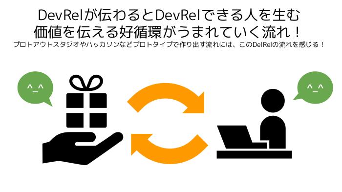 f:id:kabukawa:20191110183050p:plain:w400