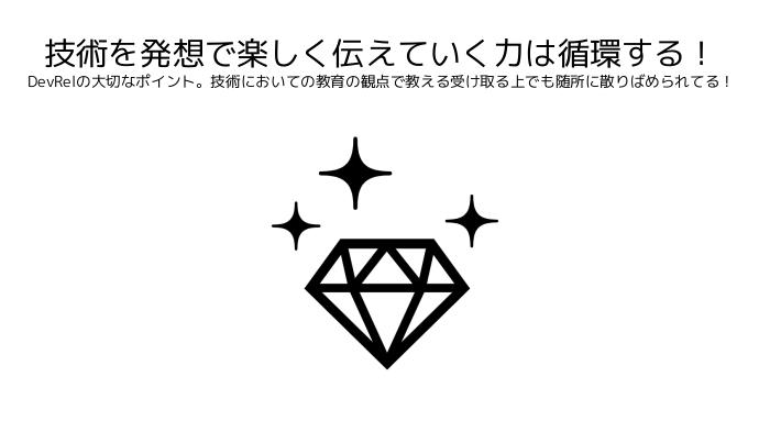 f:id:kabukawa:20191110183257p:plain:w400