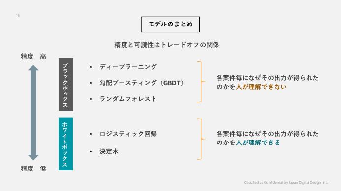 f:id:kabukawa:20191208125025p:plain:w500