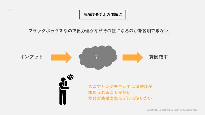 f:id:kabukawa:20191208125126p:plain:w500