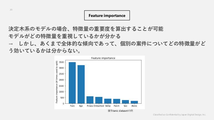 f:id:kabukawa:20191208125149p:plain:w500