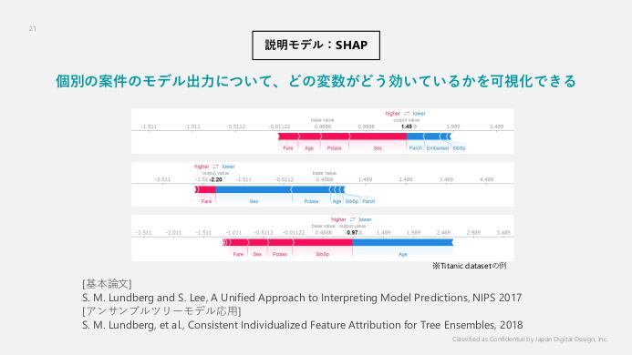 f:id:kabukawa:20191208125200p:plain:w500