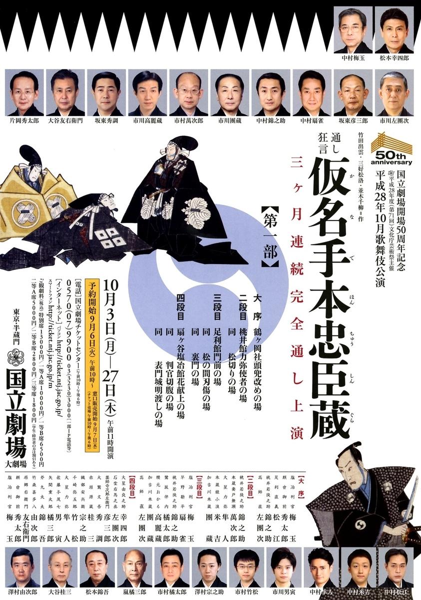 f:id:kabukich:20200405100220j:plain