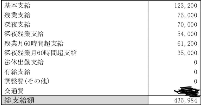 f:id:kabukimonoo:20190929002648j:plain