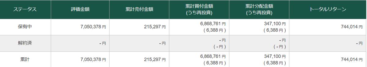f:id:kabuneko55:20210213064425p:plain