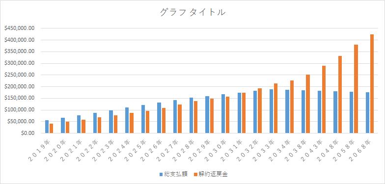 f:id:kabuneko55:20210225191523p:plain