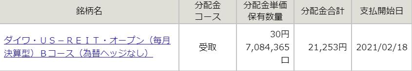f:id:kabuneko55:20210226172115p:plain
