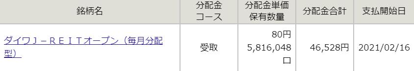 f:id:kabuneko55:20210226172117p:plain