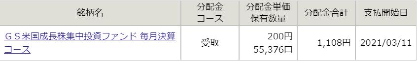 f:id:kabuneko55:20210326212214p:plain