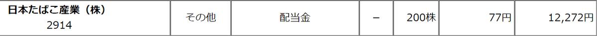 f:id:kabuneko55:20210326212324p:plain