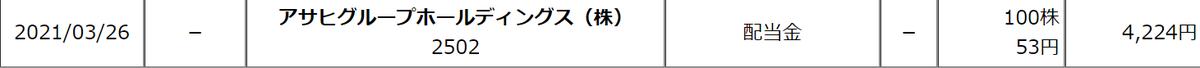 f:id:kabuneko55:20210326212338p:plain