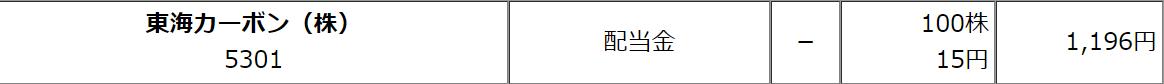 f:id:kabuneko55:20210331041806p:plain