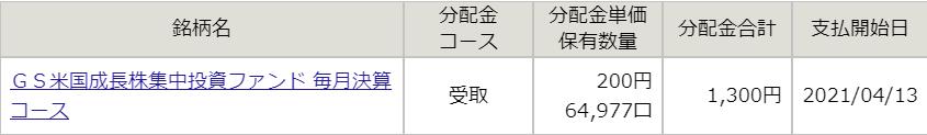 f:id:kabuneko55:20210416072445p:plain