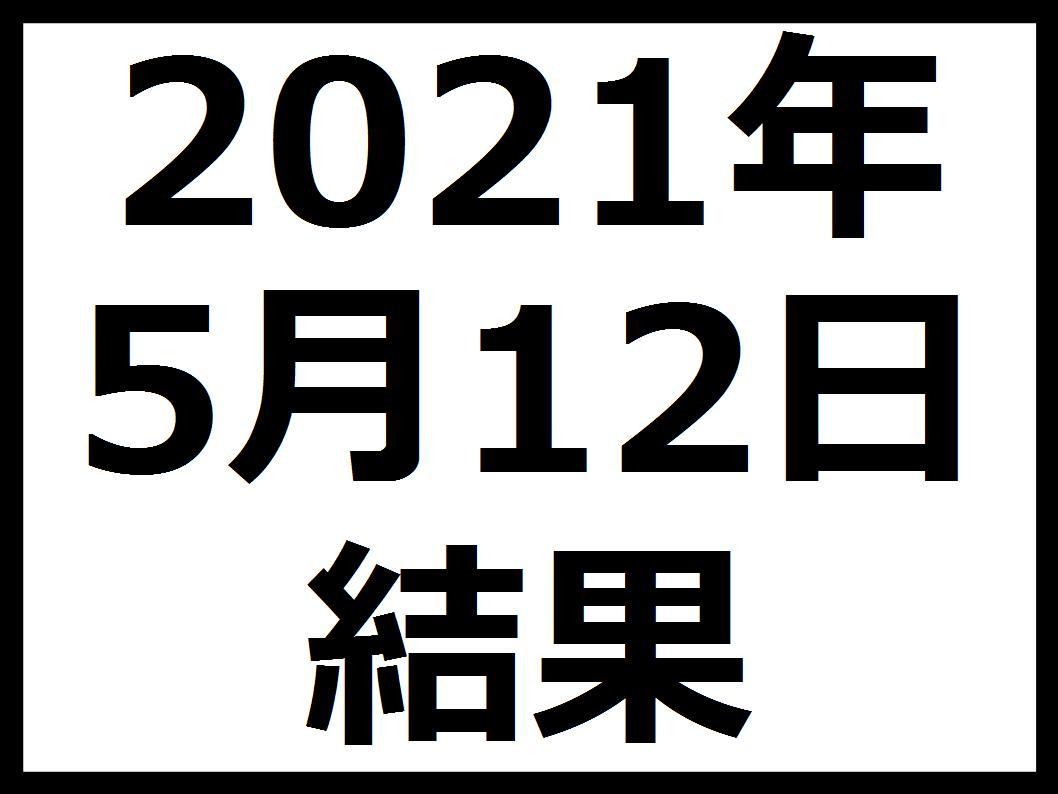 f:id:kaburieru:20210512084201j:plain