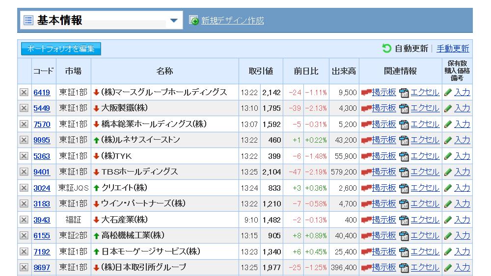 Yahoo!ファイナンス ポートフォリオ
