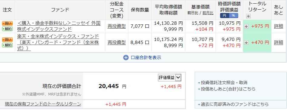 f:id:kabusikihaitou:20180105200112p:plain