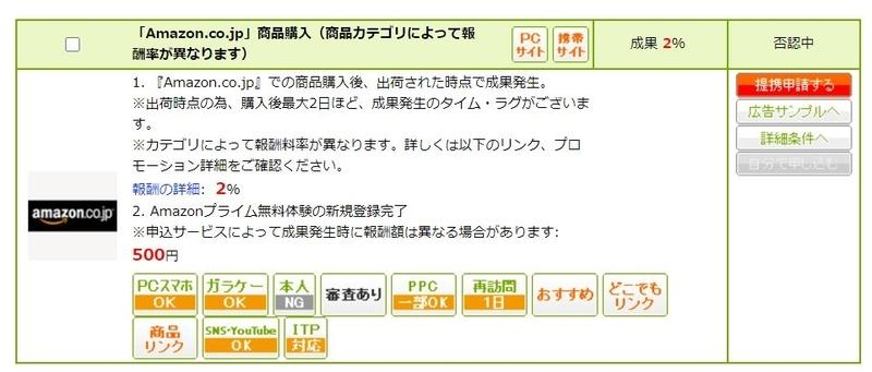 f:id:kabusyo:20210502121758j:plain