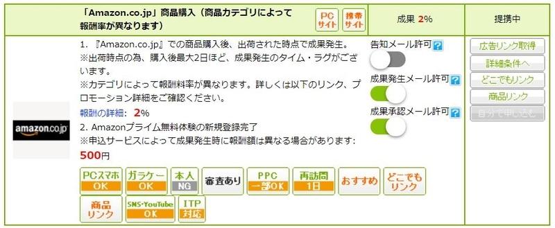 f:id:kabusyo:20210502121858j:plain