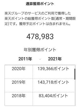 f:id:kabusyo:20210508220618j:plain