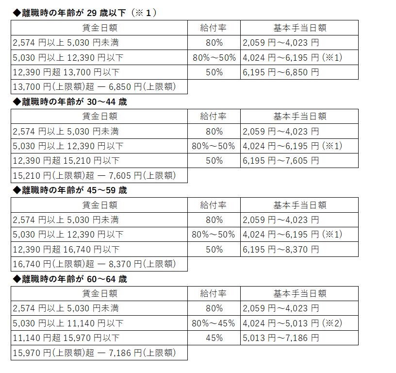 f:id:kabutara:20201101101816p:plain