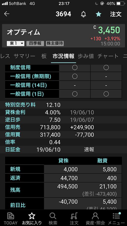 f:id:kabutaroukun:20190610233000p:plain