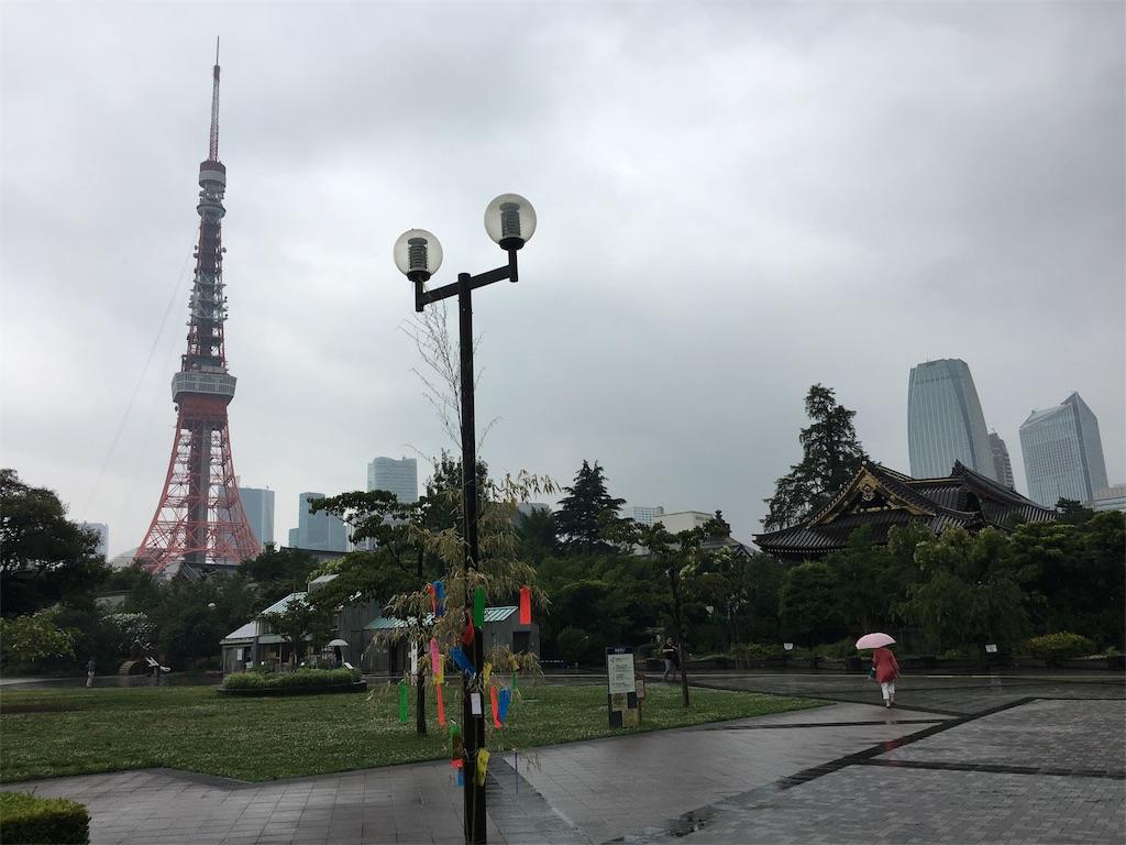 f:id:kabuyuutai:20170701221748j:image