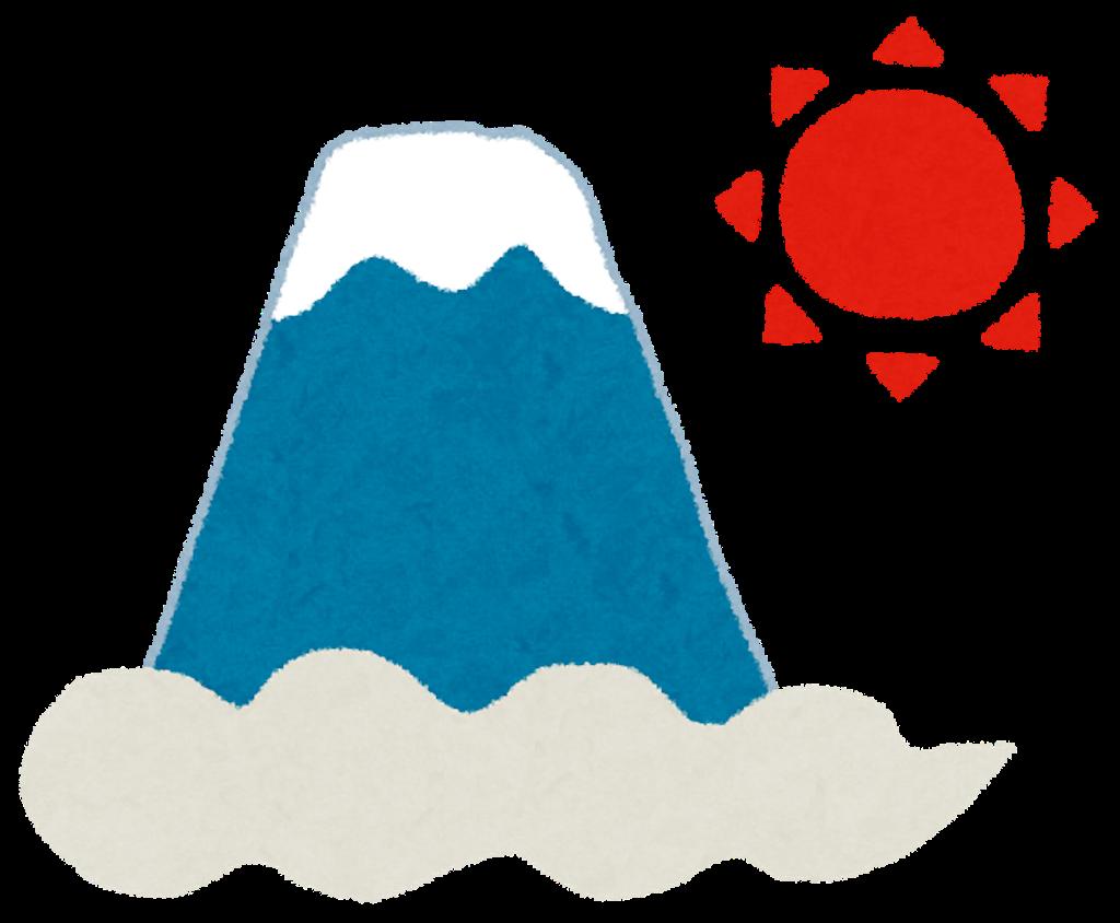 f:id:kabuyuutai:20200101152126p:image