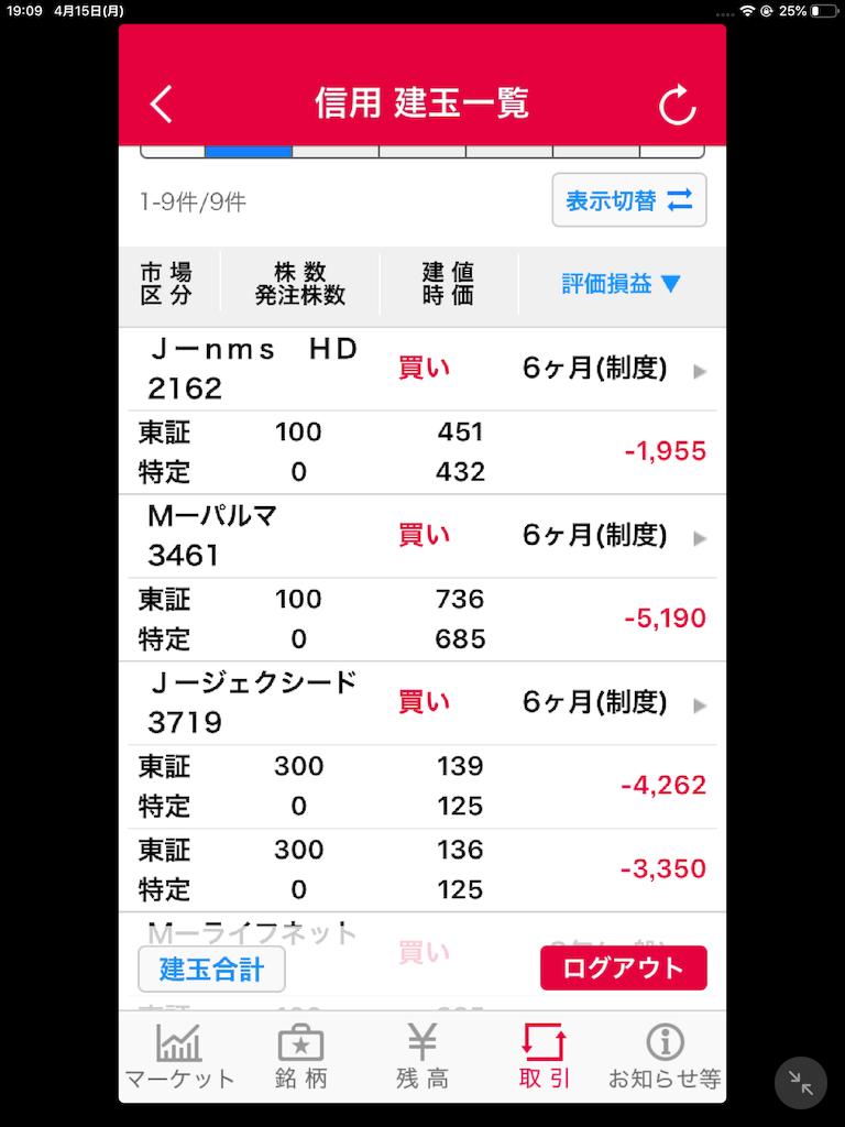 f:id:kabuzaishi:20190415192230p:image